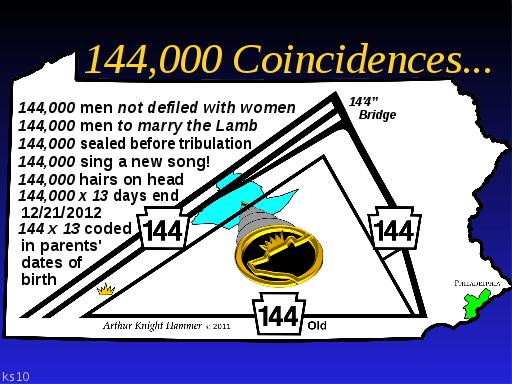 144,000 Coincidences
